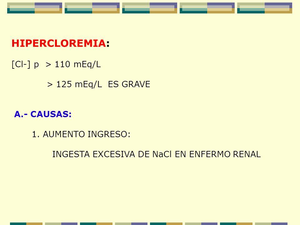 HIPERCLOREMIA: [Cl-] p > 110 mEq/L > 125 mEq/L ES GRAVE